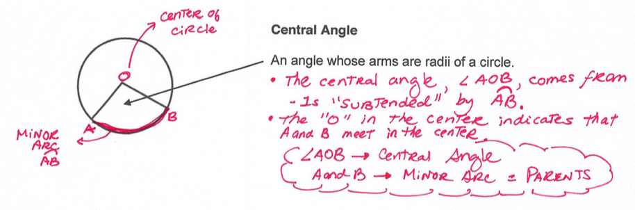 8.3 - Property of Angles in a Circle - ST. BRENDAN ...